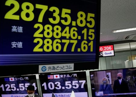 An employee of the foreign exchange trading company Gaitame.com stands in front of a TV set showing the broadcast of the inauguration of U.S. President Joe Biden and a monitor (front) shows Nikkei stock index at a dealing room in Tokyo, Japan, January 21, 2021. REUTERS/Kim Kyung-Hoon