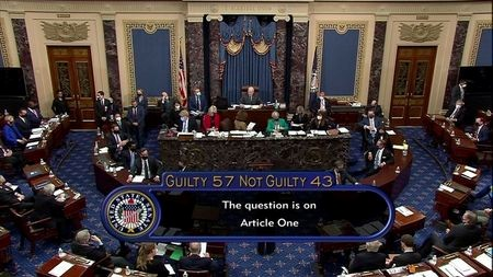 The U.S. Senate votes to acquit former U.S. President Donald Trump by a vote of 57 guilty to 43 not guilty, short of the 2/3s majority needed to convict, during the fifth day of the impeachment trial of the former president on charges of inciting the deadly attack on the U.S. Capitol, on Capitol Hill in Washington, U.S., February 13, 2021. U.S. Senate TV/Handout via Reuters