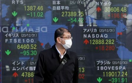 A man wearing a facial mask, following the coronavirus disease (COVID-19) outbreak, stands in front of an electric board showing Nikkei (top in C) and other countries stock index outside a brokerage at a business district in Tokyo, Japan, January 4, 2021. REUTERS/Kim Kyung-Hoon/File Photo
